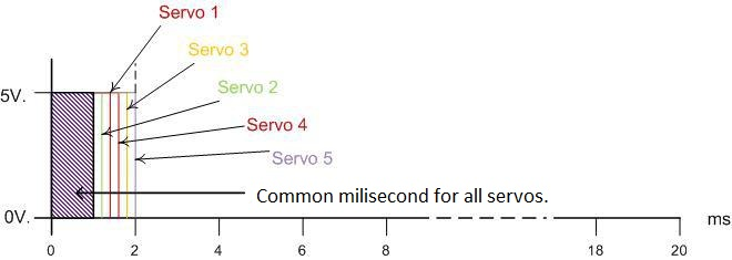 parallel_servos_diagram
